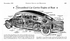 800px-Streamlined_Car